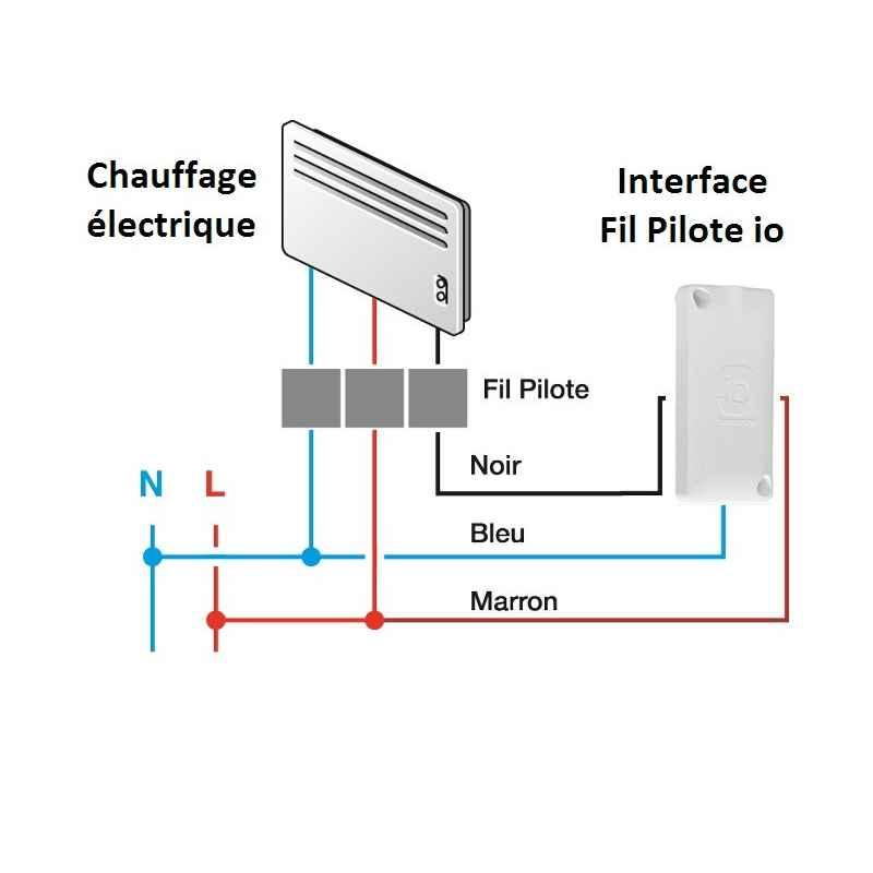 Pack tahoma fil pilote for Programmateur chauffage electrique fil pilote connecte