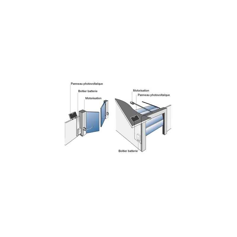 ... SOLAR SET Kit d alimentation solaire pour portails et portes de garage  ... 33da49e6ffe3