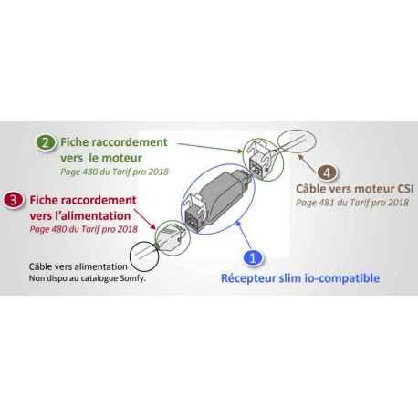 Récepteur io compatible VR SLIM