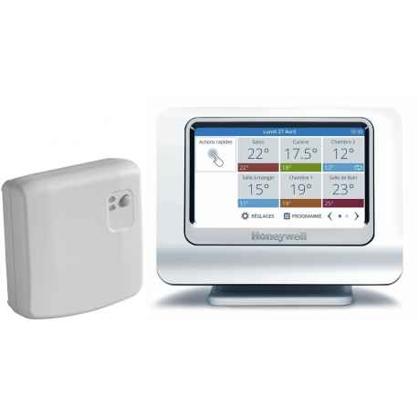 Thermostat evohome