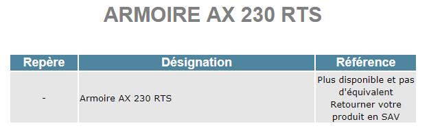 AX230
