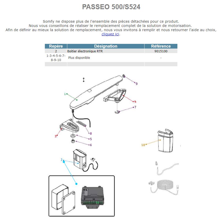 Passeo 500 et S524