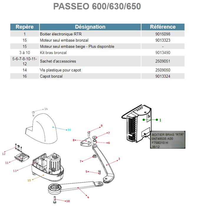 Passeo 600 / 630 et 650
