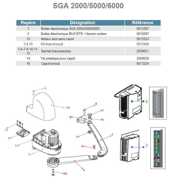 SGA 2000/5000/6000