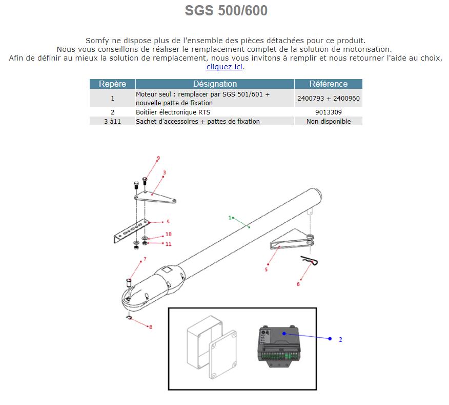 SGS 500 / 600