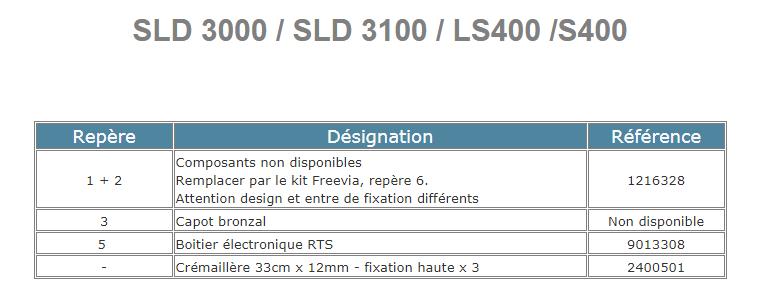 SLD 3000 et 3100